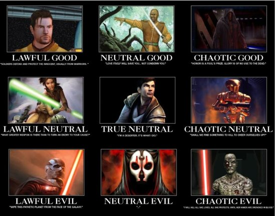 KOTOR alignment
